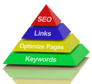 what is seo, seo strategy, SEO, SEO Tools